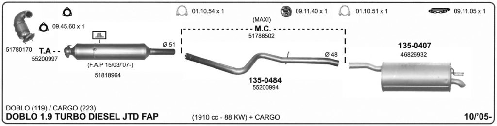 Katalog Fiat