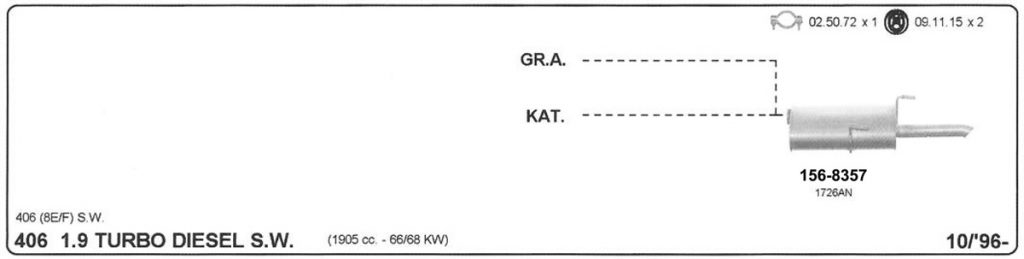 pezo 406 sl.8